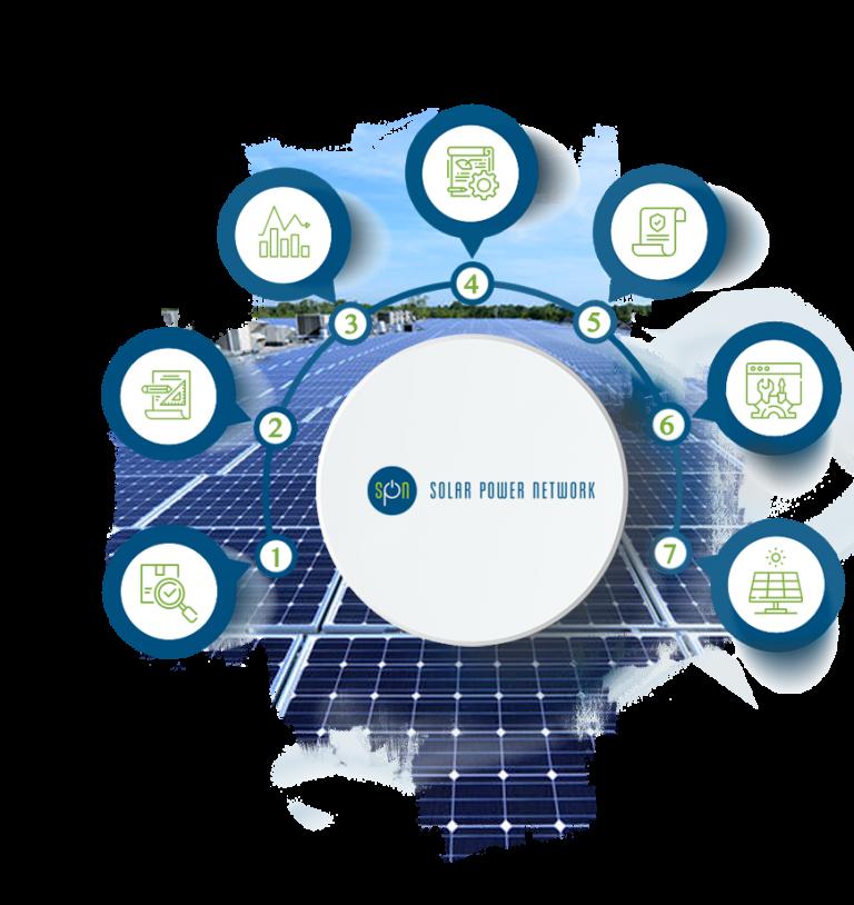 Solar Power Network: 100 milioni di euro a supporto delle rinnovabili in Italia