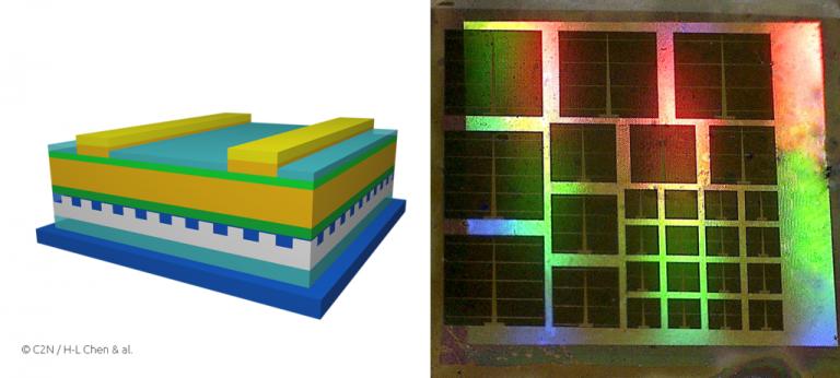 Ricercatori franco-tedeschi sviluppano celle solari ultrasottili con un'efficienza del 19,9%