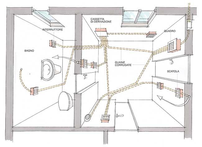 Elettricità: rimborsi fino a 1.200 euro ad appartamento per le ristrutturazioni degli impianti condominiali