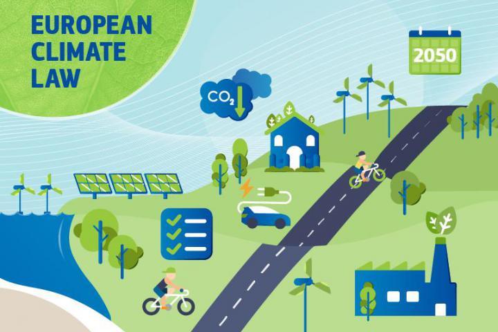 Clima e Ue, presentata la legge per zero emissioni entro il 2050