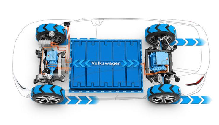 Le app di simulazione semplificano lo sviluppo dei motori per veicoli elettrici