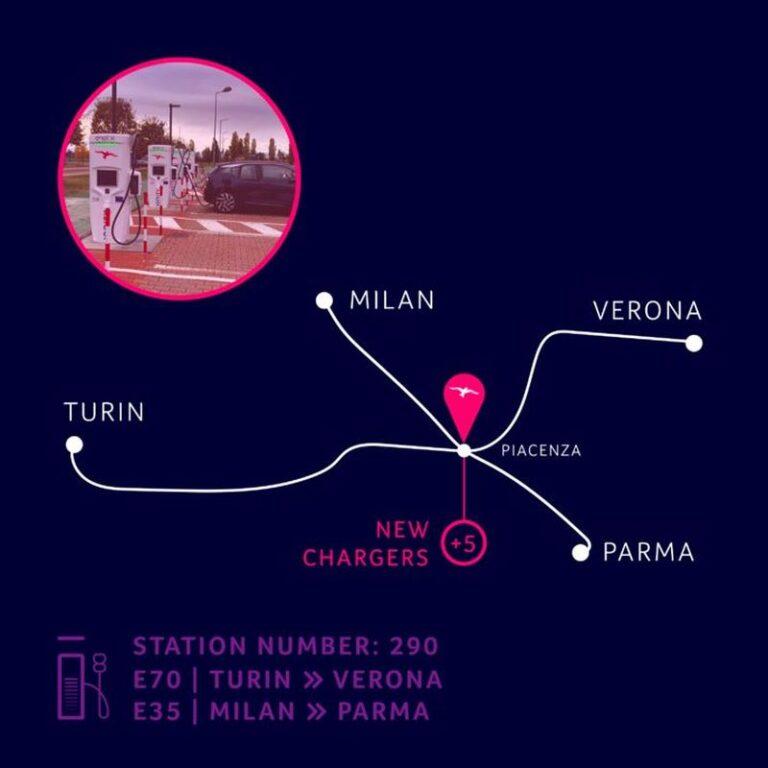 IONITY, nuova stazione di ricarica a Piacenza