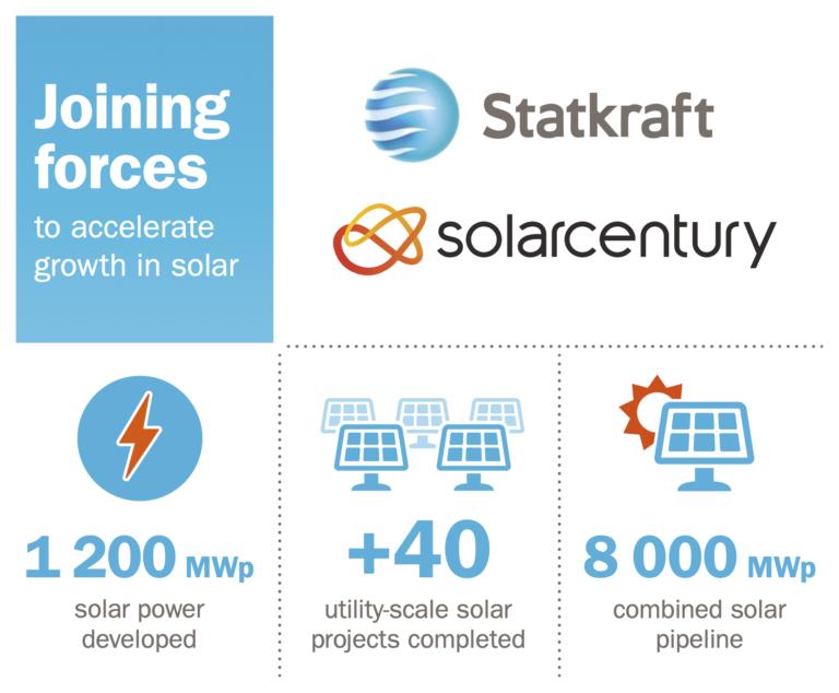 Statkraft rafforza la produzione di energia solare con l'acquisizione di Solarcentury