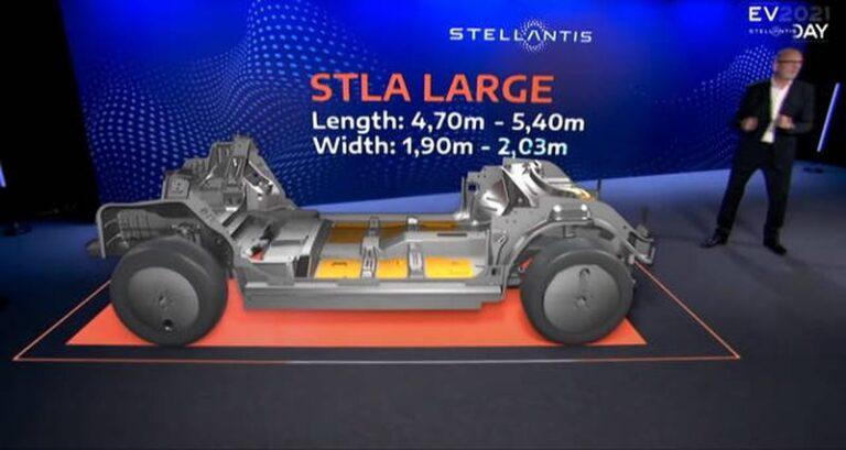 Stellantis e Lg, accordo per produrre batterie negli USA